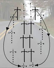 group-ride-figure3
