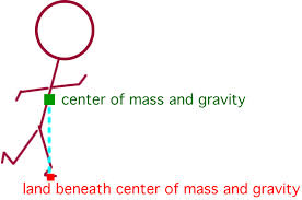 runners center of mass 2